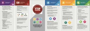 TTIP stoppen folder